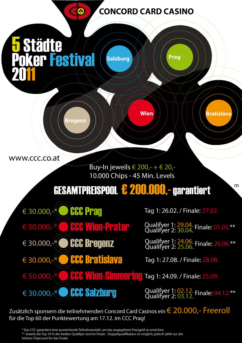 Poker In Tschechien