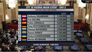 eot wien final table chipcounts
