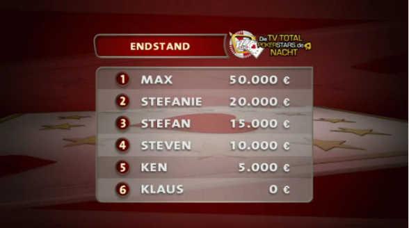 tv total pokernacht results
