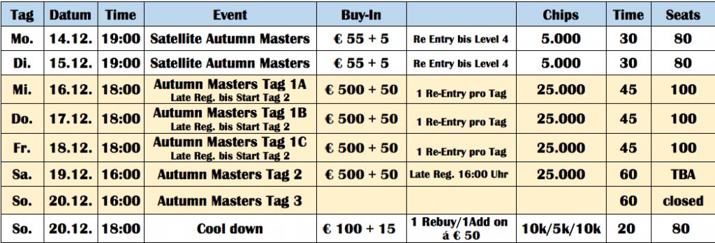 Autumn Masters Schedule