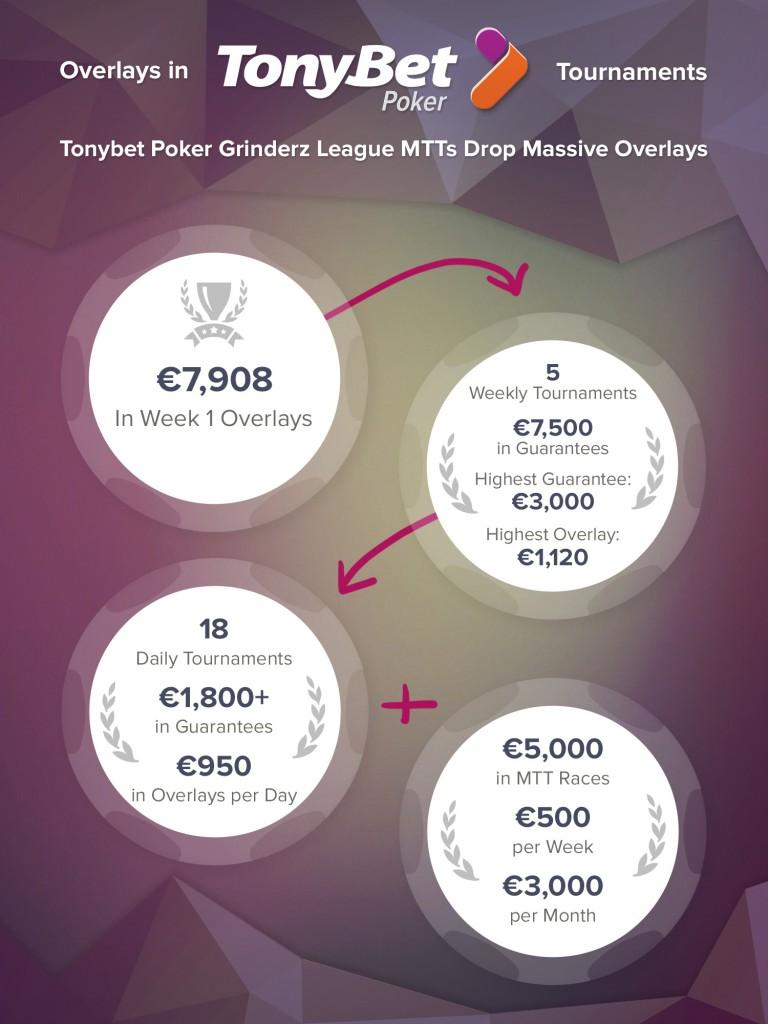2016.01.13_poker-infographic