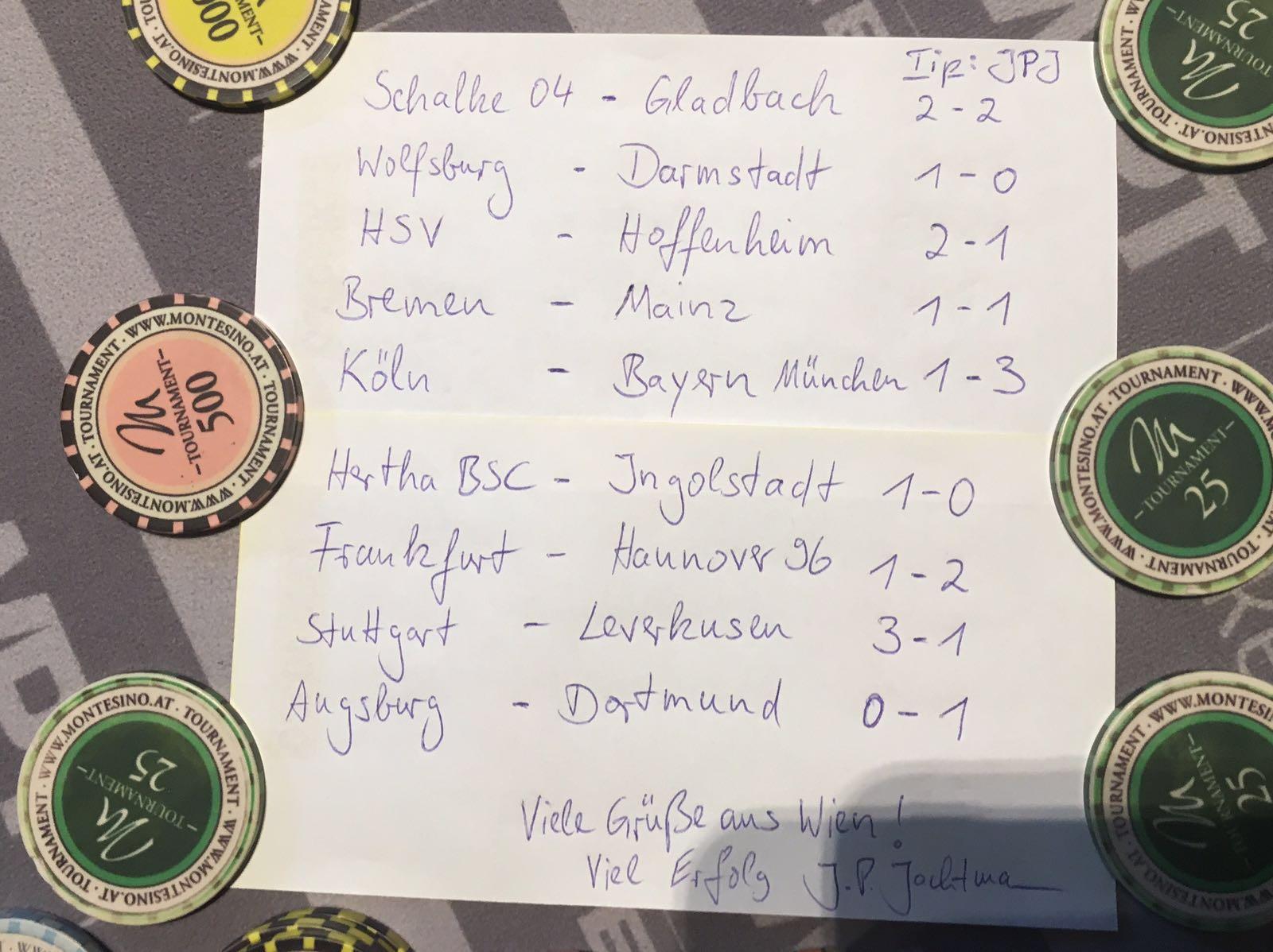 Jan Peter Jachtmann Tipp für den 27. Bundesliga Spieltag