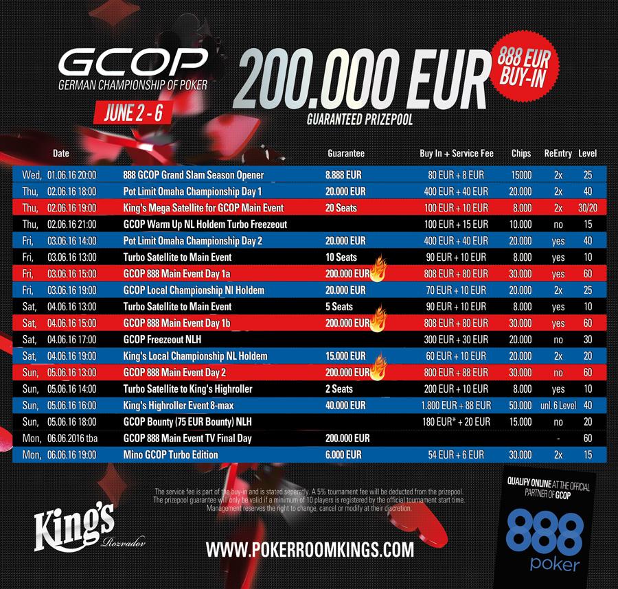 Live Pokerturniere Deutschland