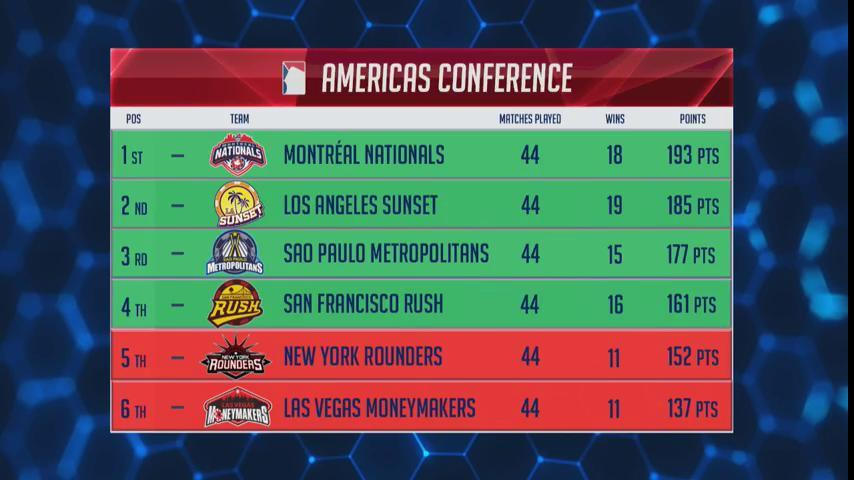americas-conference