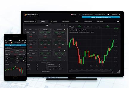 Markets_trend