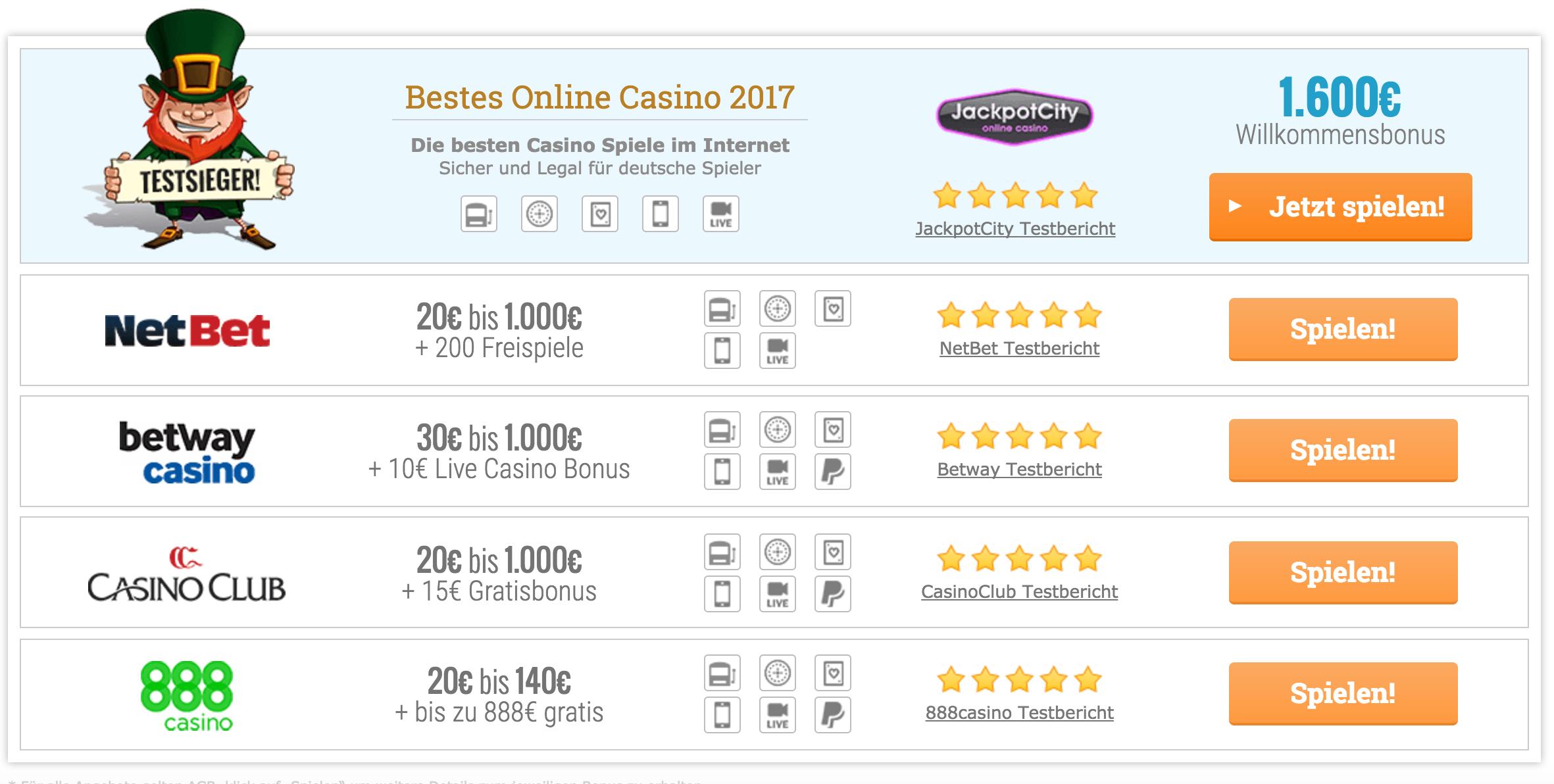 BestesOnlineCasino_org