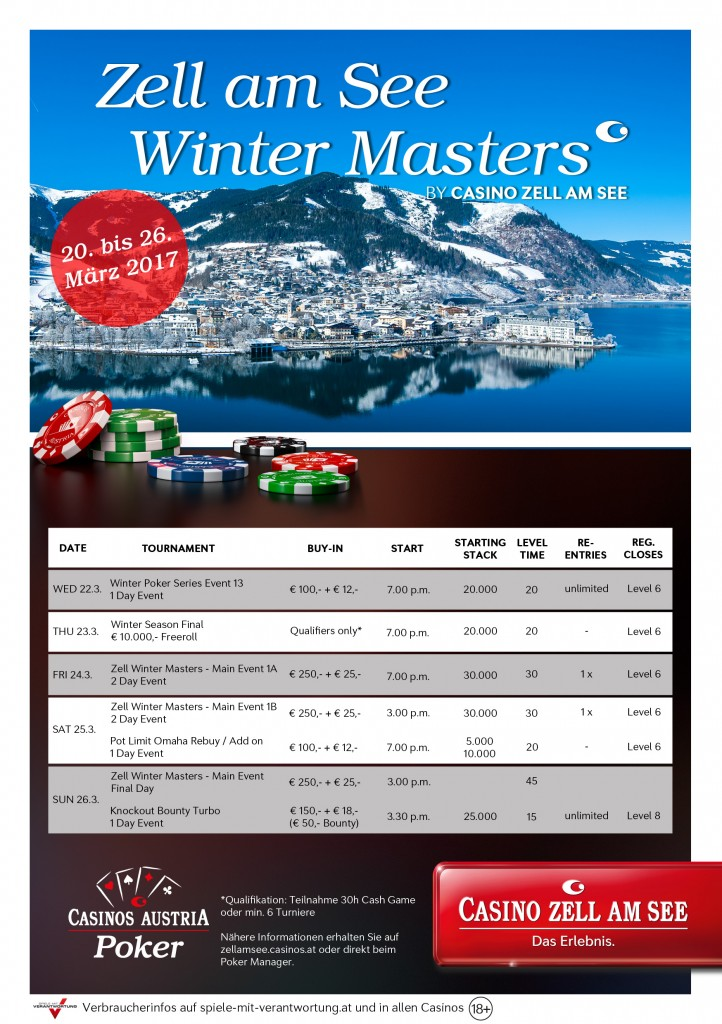 Zell-Winter-Masters-Turnierplan