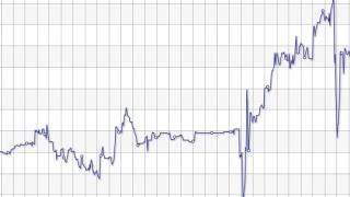 RaulGonzalez' Graph auf PokerStars