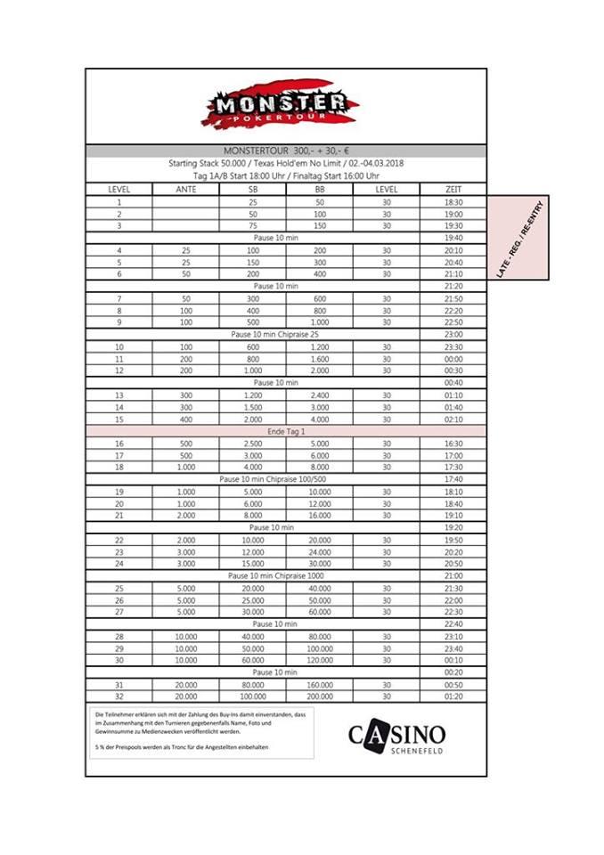 Monster Pokertour Schedule