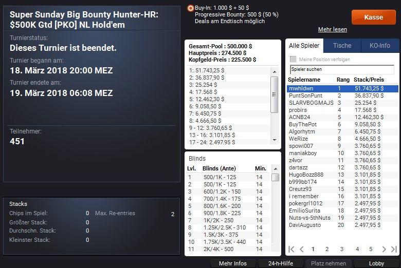 Bounty Hunter HR