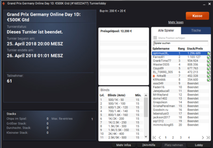 partypoker Grand Prix Germany Online Day 1d