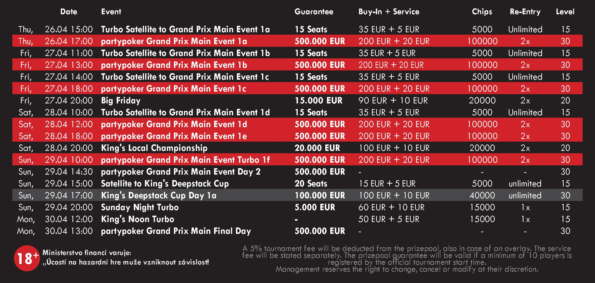 partypoker Grand Prix Germany Schedule