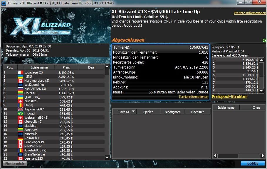 XL Blizzard 13