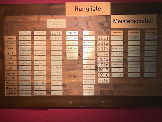 Wall of Fame Roadhouse Hannover